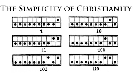 The Simplicity of Christianity